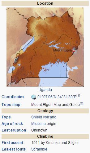 Facts about Mt.Elgon